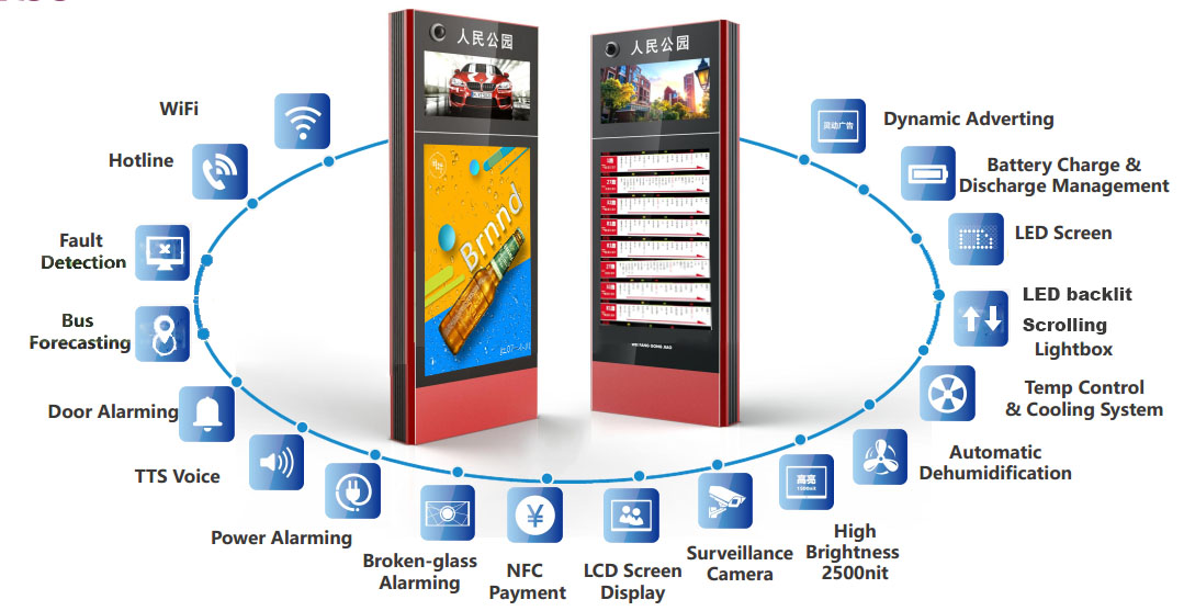 YEROO-Bus Shelter Ad | Smart Bus Stop Digital Signage Forecasting Information-12